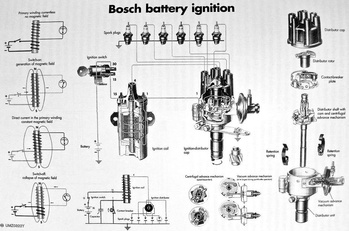 Mercedes Ignition Diagram Control Wiring For Benz W124 Pagoda Sl Group Technical Manual Electrical W203