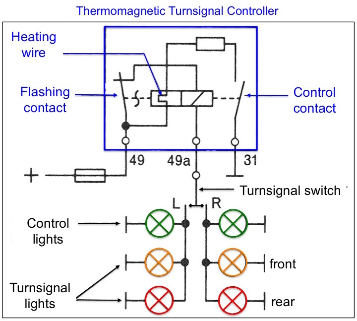 "pagoda sl group technical manual electrical flasherrelay under resting conditions the ""heating wire"" is cold keeping the ""flashing contacts"" together in the normally closed position after turning the turnsignal"