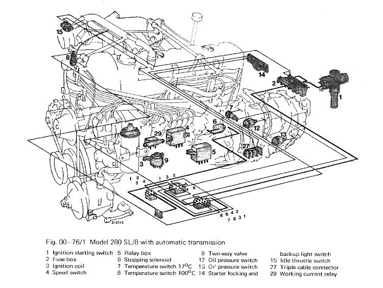 pagoda sl group technical manual electrical emissioncontrolsystem jeep cherokee vacuum diagram