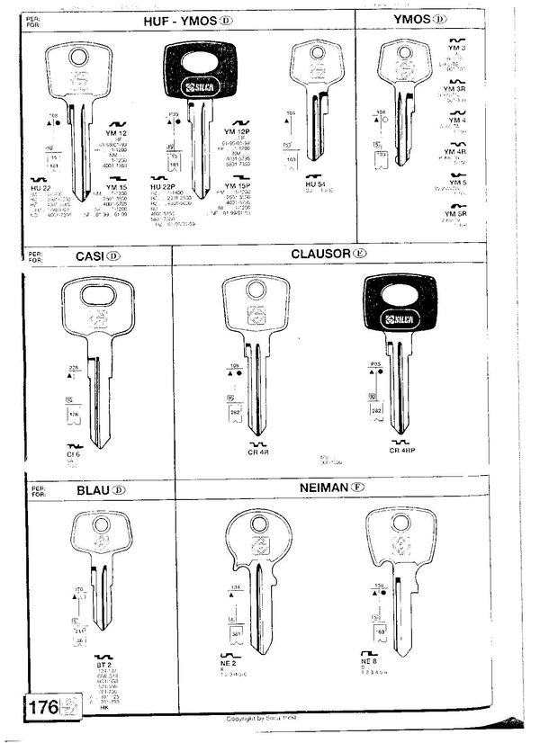 Pagoda Sl Group Technical Manual Interior Locks