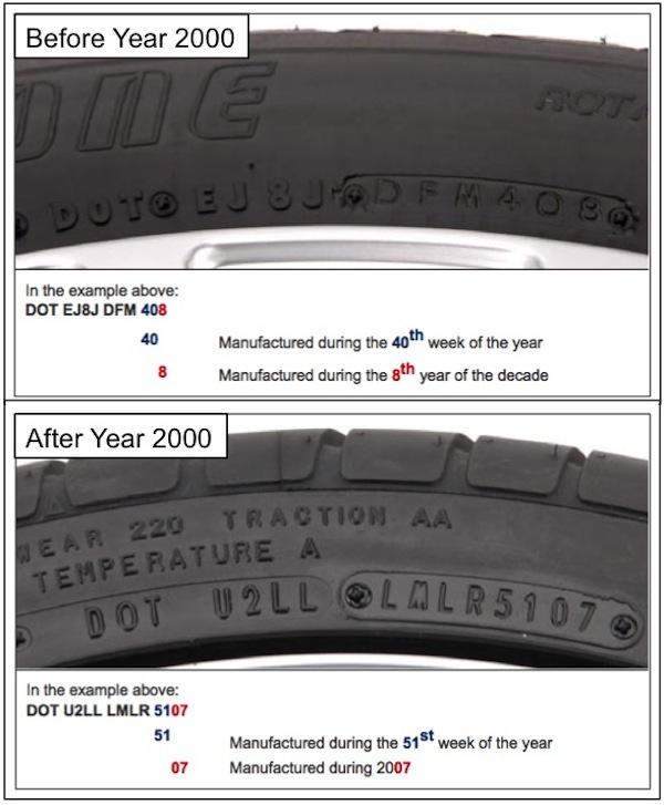 Tire manufacture date in Australia